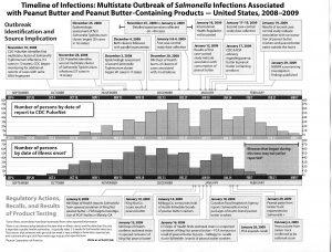 Source: U.S. CDC