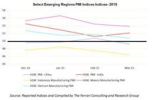 Emerging Regions PMII Q1_2015_350_227