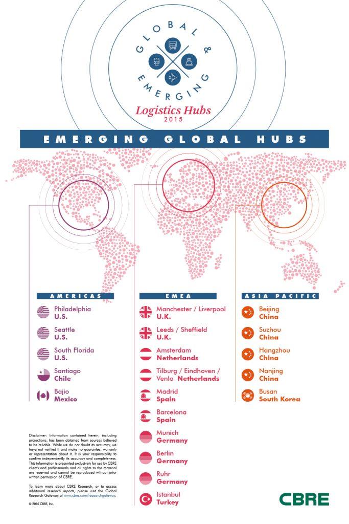 CBRE Global Emerging Logistics Hubs Infographic