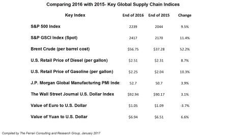 2016-15-compdata